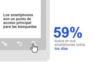 Búsquedas diarias en móviles