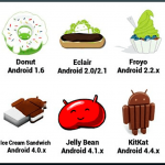 Fragmentacion en Android